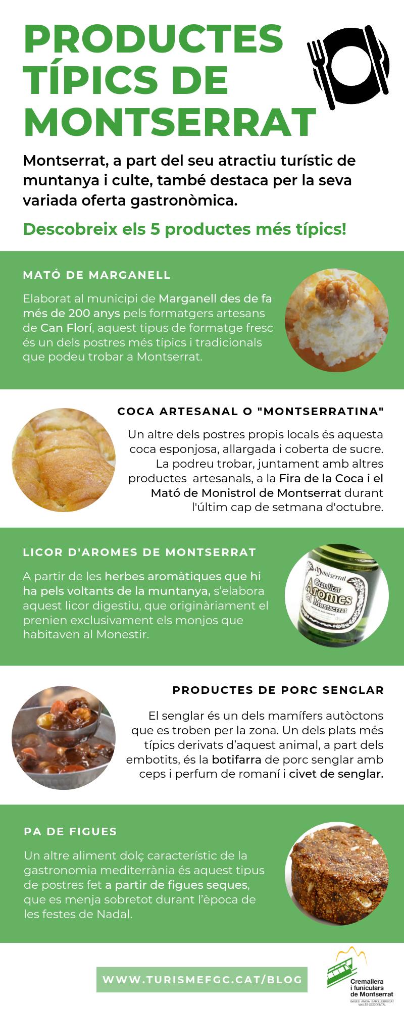 Infografia productes gastronòmics de Montserrat